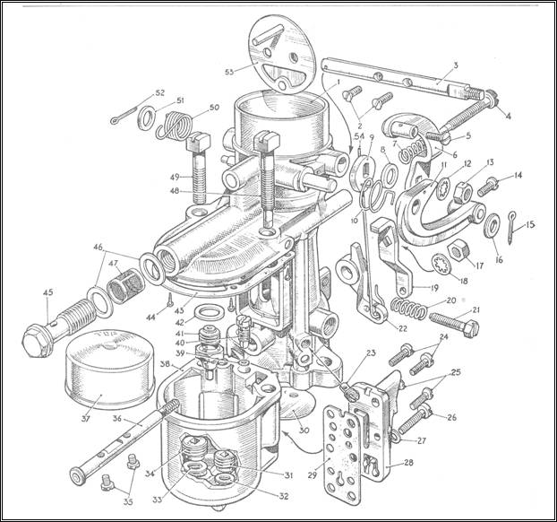 harley transmission identification